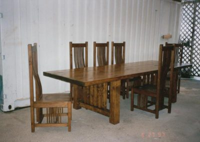 tables1b
